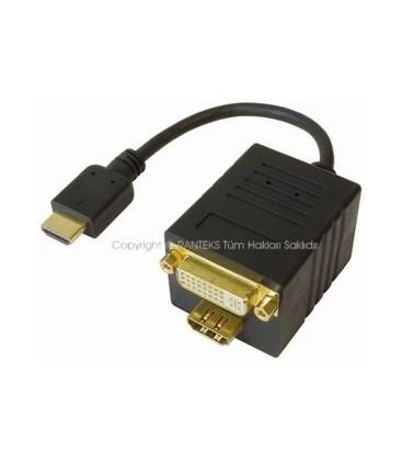 HDMI/DVI-VERTEILER 1 EINGANG / 2 AUSGÄNGE